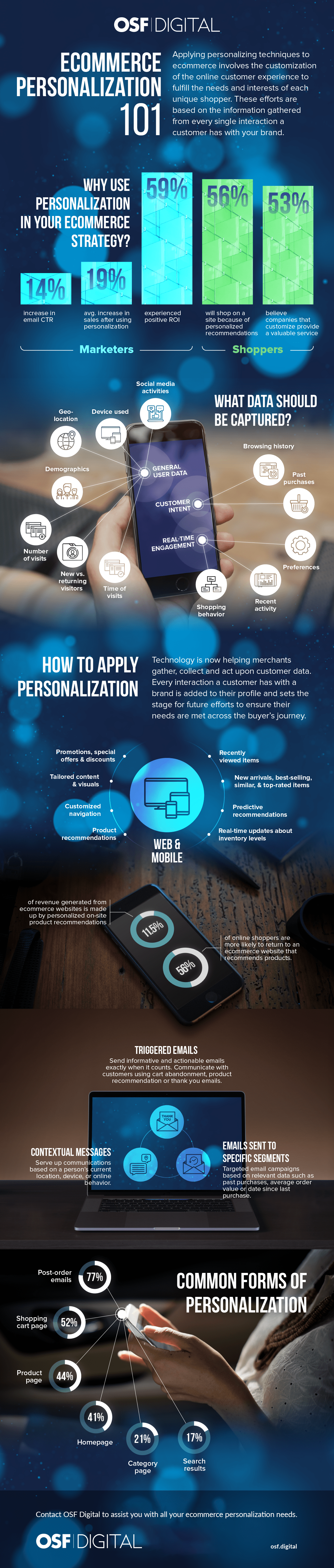 Infographic-Ecommerce-Personalization-101-3